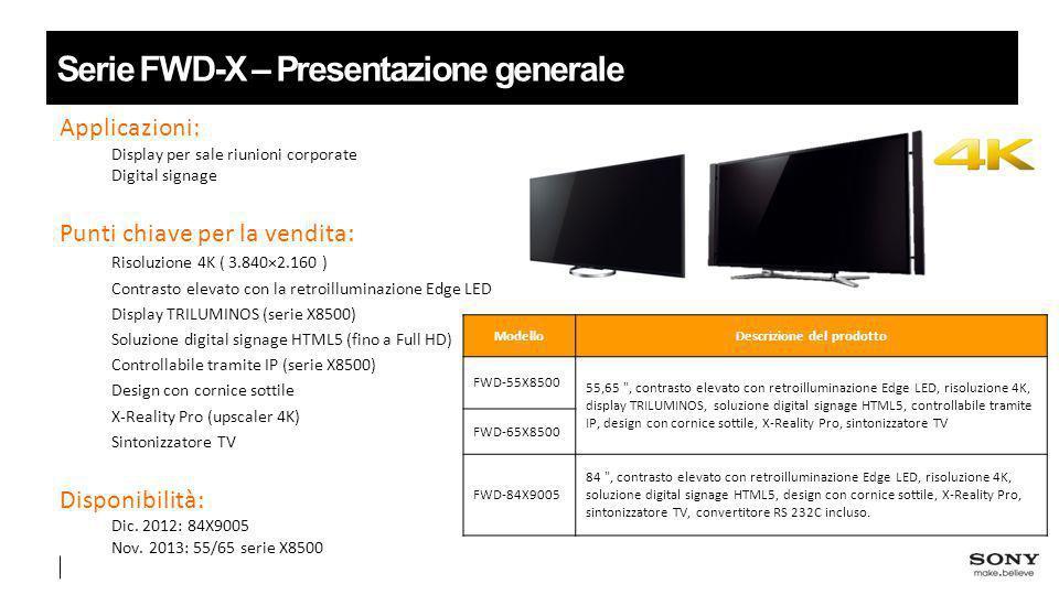 Serie FWD-X – Presentazione generale
