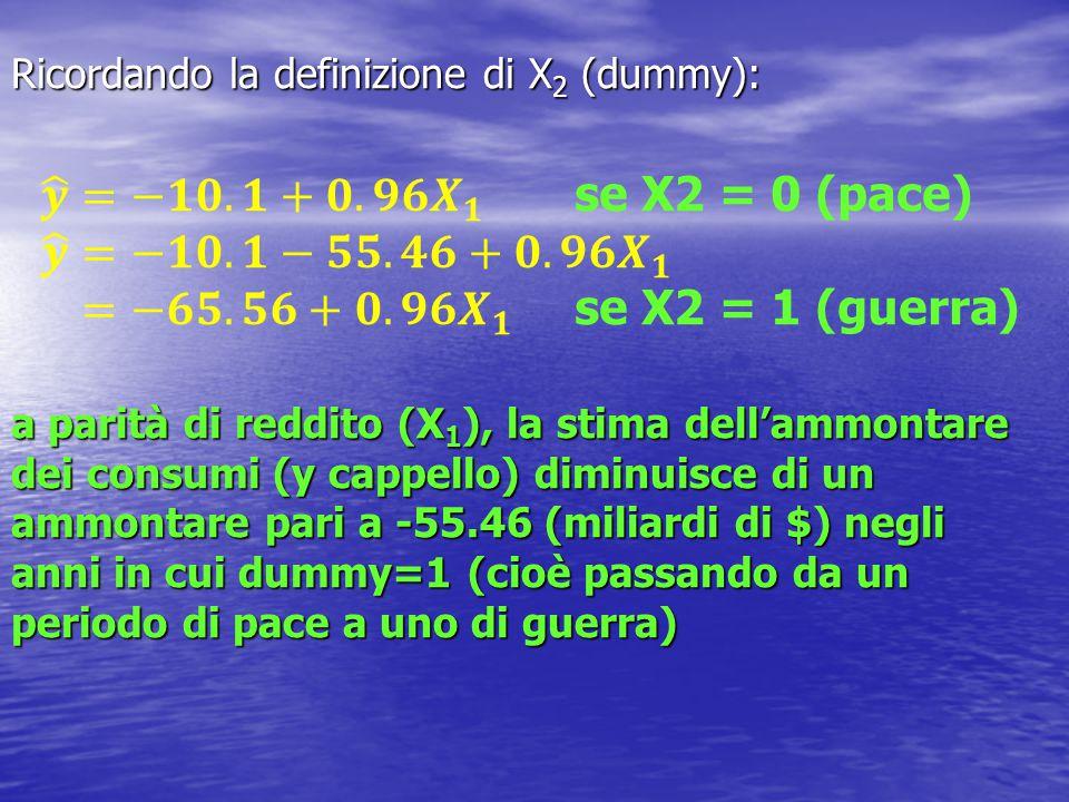 𝒚 =−𝟏𝟎.𝟏+𝟎.𝟗𝟔 𝑿 𝟏 se X2 = 0 (pace) 𝒚 =−𝟏𝟎.𝟏−𝟓𝟓.𝟒𝟔+𝟎.𝟗𝟔 𝑿 𝟏