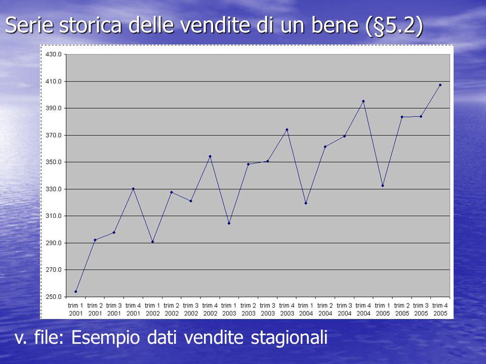 Serie storica delle vendite di un bene (§5.2)