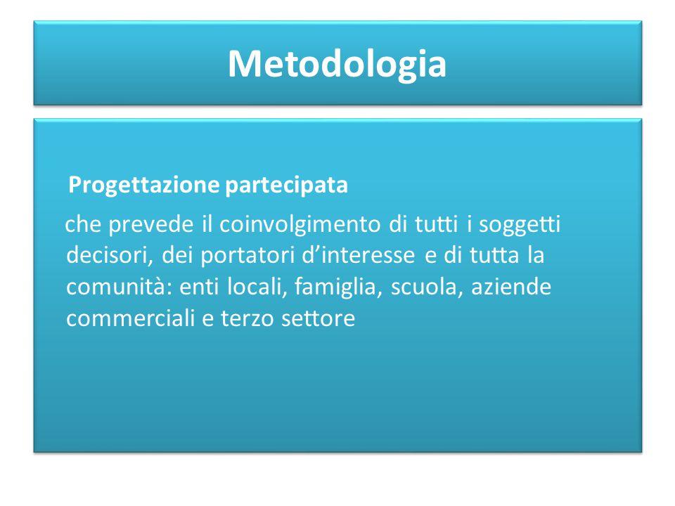 Metodologia Progettazione partecipata