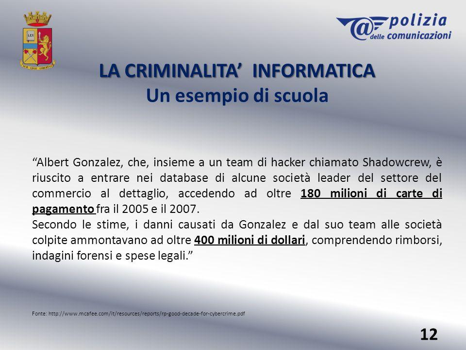 LA CRIMINALITA' INFORMATICA
