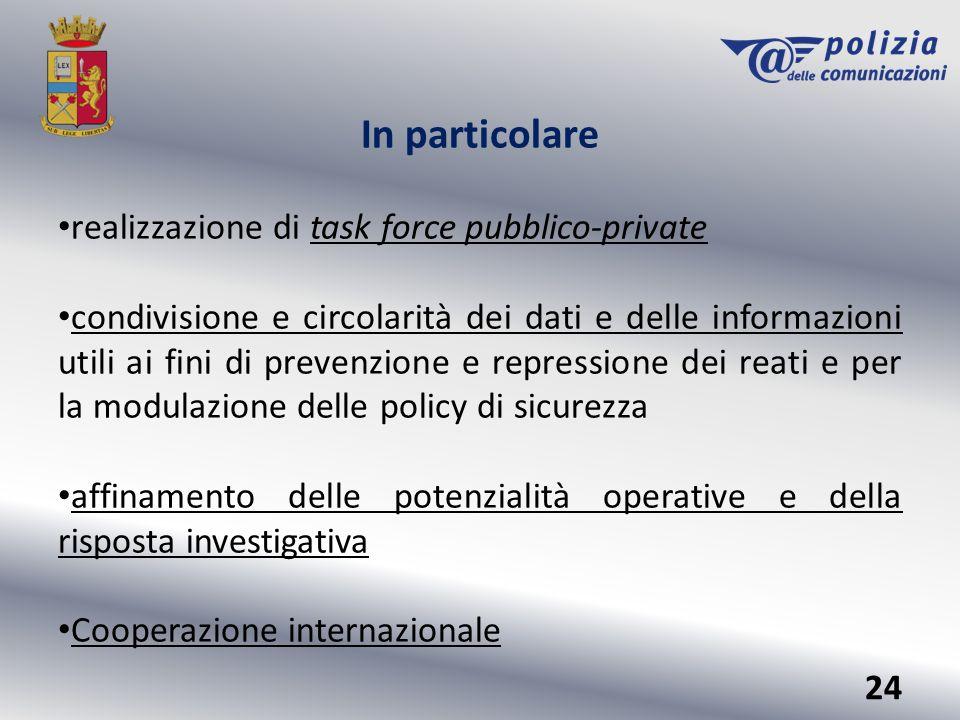 In particolare realizzazione di task force pubblico-private