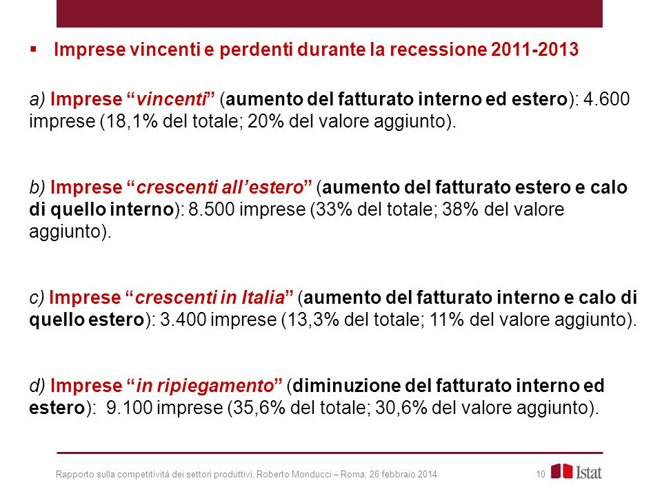 Imprese vincenti e perdenti durante la recessione 2011-2013