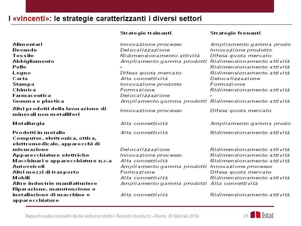 I «vincenti»: le strategie caratterizzanti i diversi settori