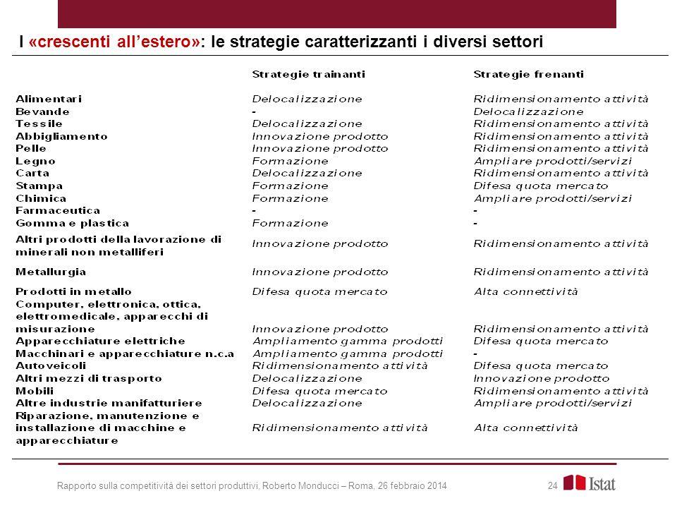 I «crescenti all'estero»: le strategie caratterizzanti i diversi settori
