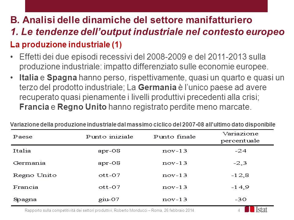 B. Analisi delle dinamiche del settore manifatturiero