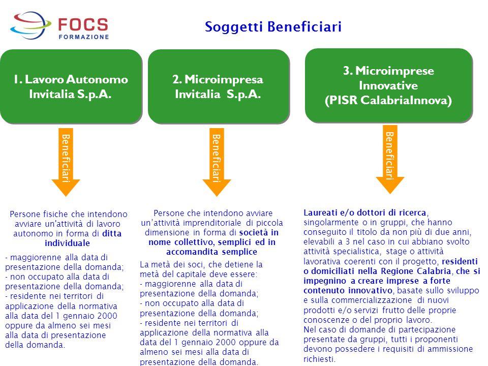 Soggetti Beneficiari 1. Lavoro Autonomo Invitalia S.p.A.