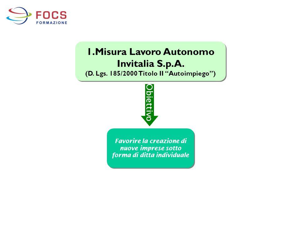 1.Misura Lavoro Autonomo Invitalia S.p.A.