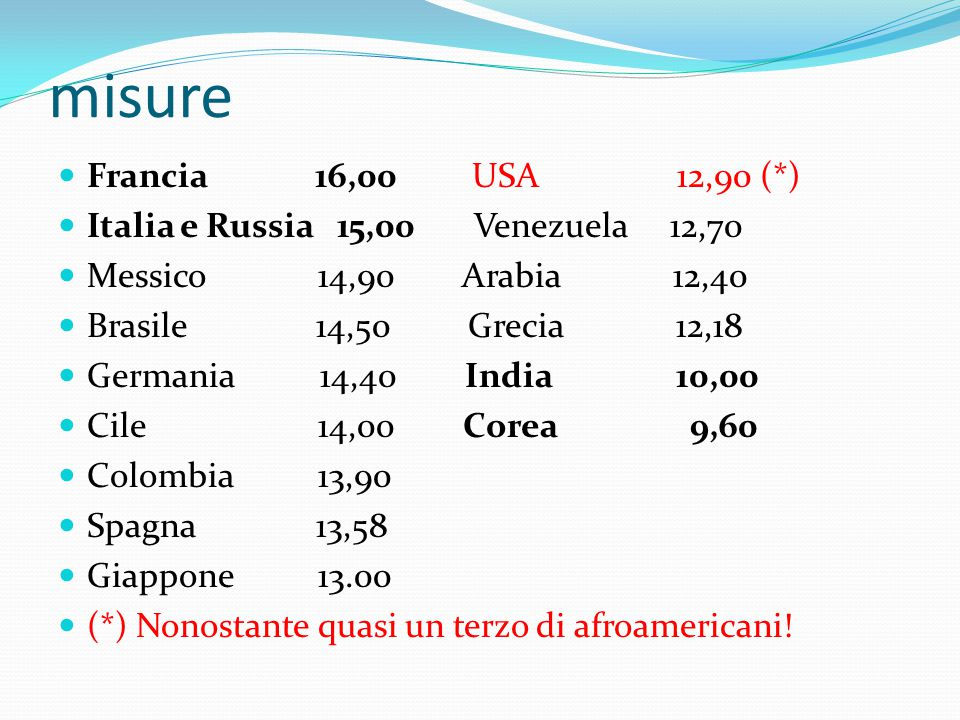 misure Francia 16,00 USA 12,90 (*) Italia e Russia 15,00 Venezuela 12,70.