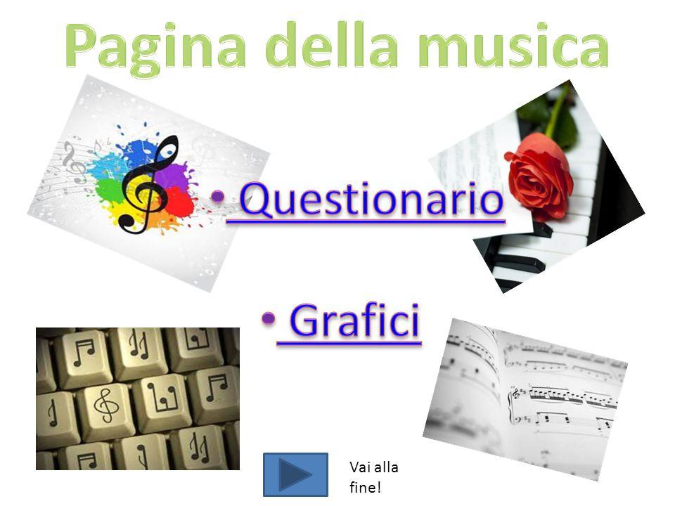 Pagina della musica Questionario Grafici Vai alla fine!