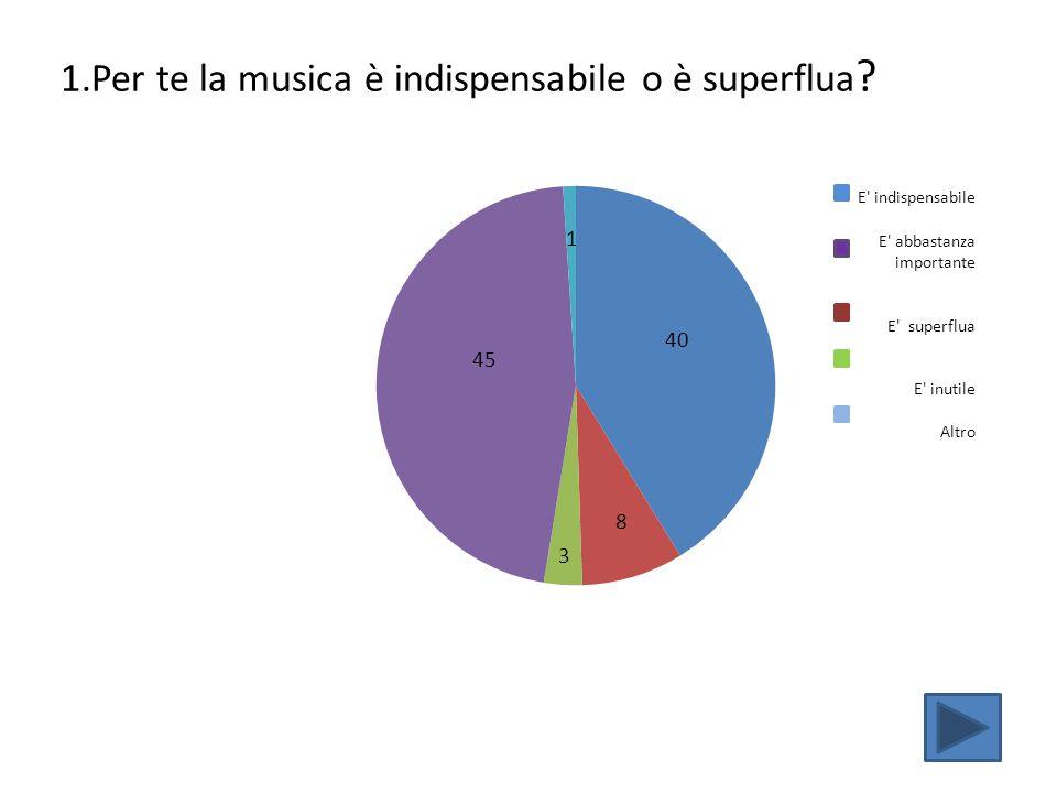 1.Per te la musica è indispensabile o è superflua