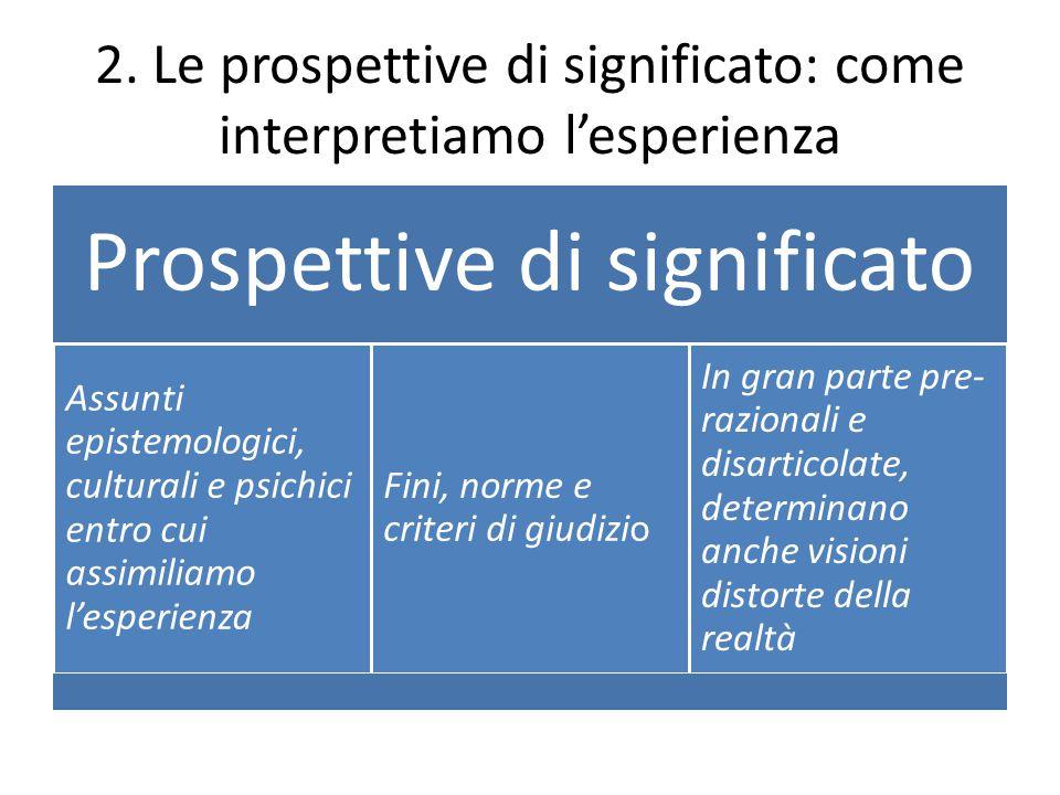 2. Le prospettive di significato: come interpretiamo l'esperienza