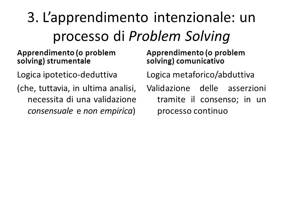 3. L'apprendimento intenzionale: un processo di Problem Solving
