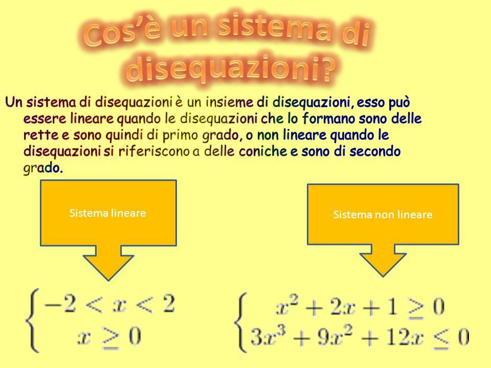 Cos'è un sistema di disequazioni