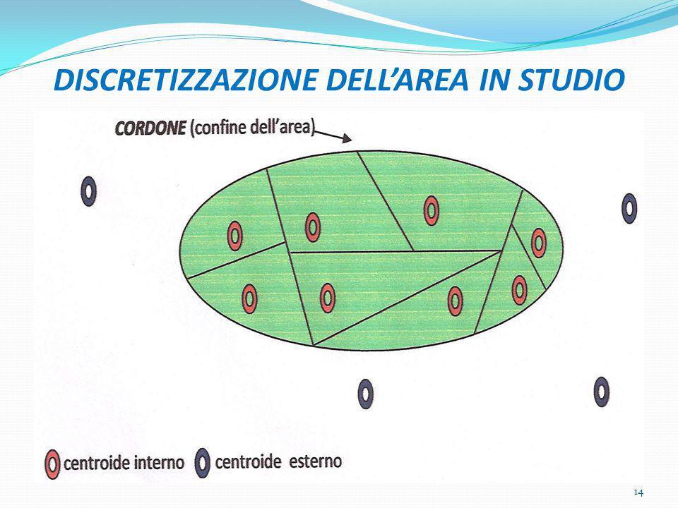DISCRETIZZAZIONE DELL'AREA IN STUDIO