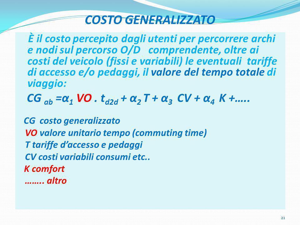 COSTO GENERALIZZATO CG ab =α1 VO . td2d + α2 T + α3 CV + α4 K +…..