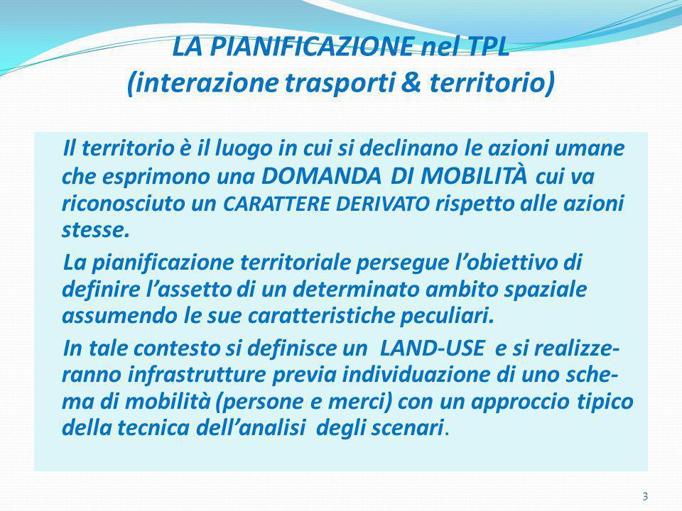 LA PIANIFICAZIONE nel TPL (interazione trasporti & territorio)