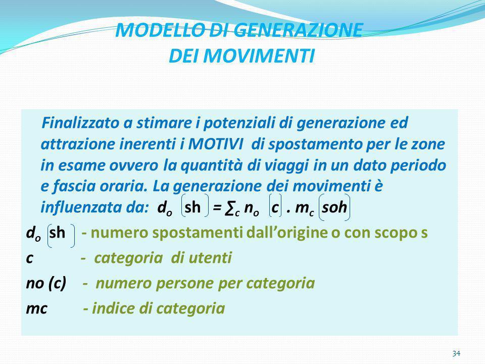 MODELLO DI GENERAZIONE DEI MOVIMENTI