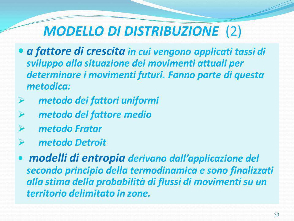 MODELLO DI DISTRIBUZIONE (2)