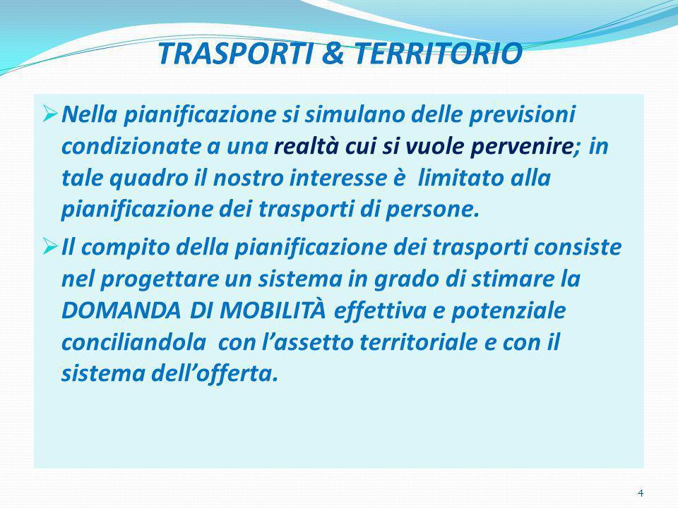 TRASPORTI & TERRITORIO