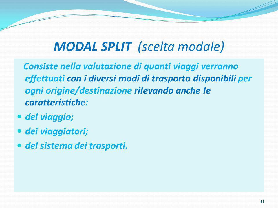 MODAL SPLIT (scelta modale)