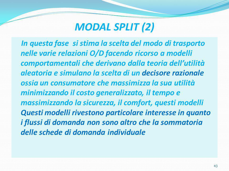 MODAL SPLIT (2)