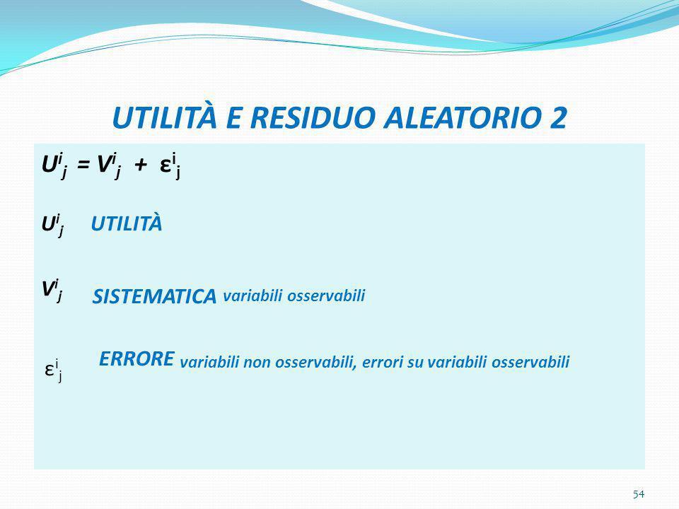 UTILITÀ E RESIDUO ALEATORIO 2