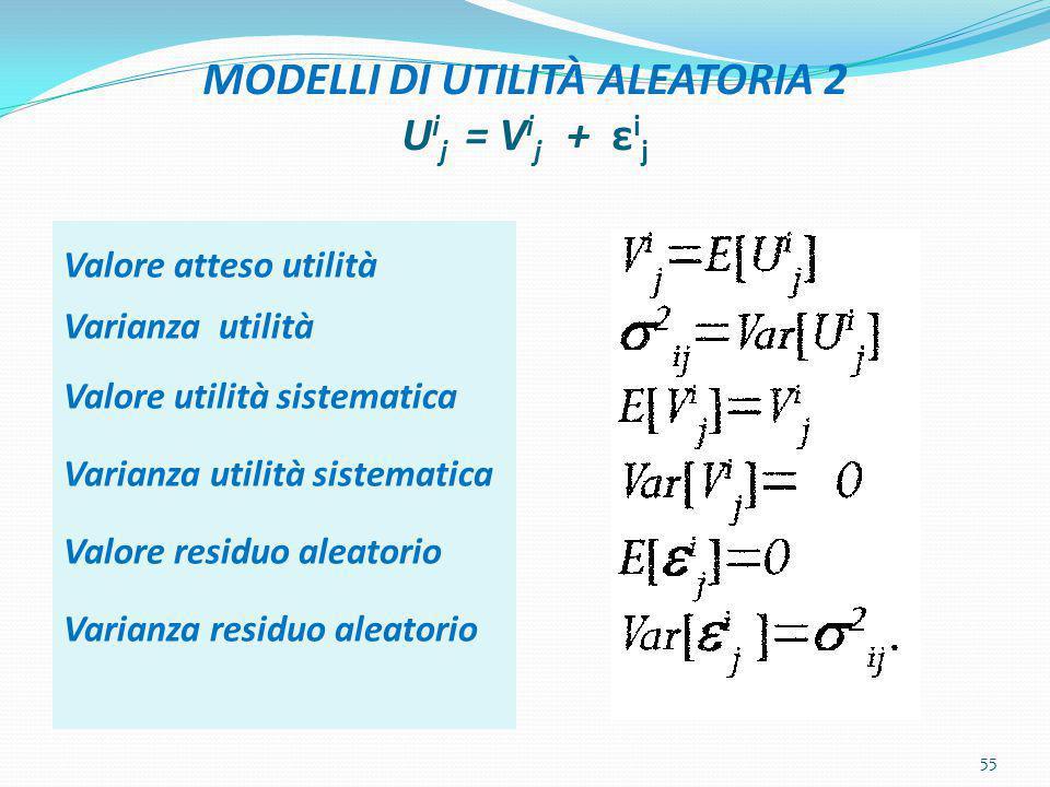 MODELLI DI UTILITÀ ALEATORIA 2 Uij = Vij + εij