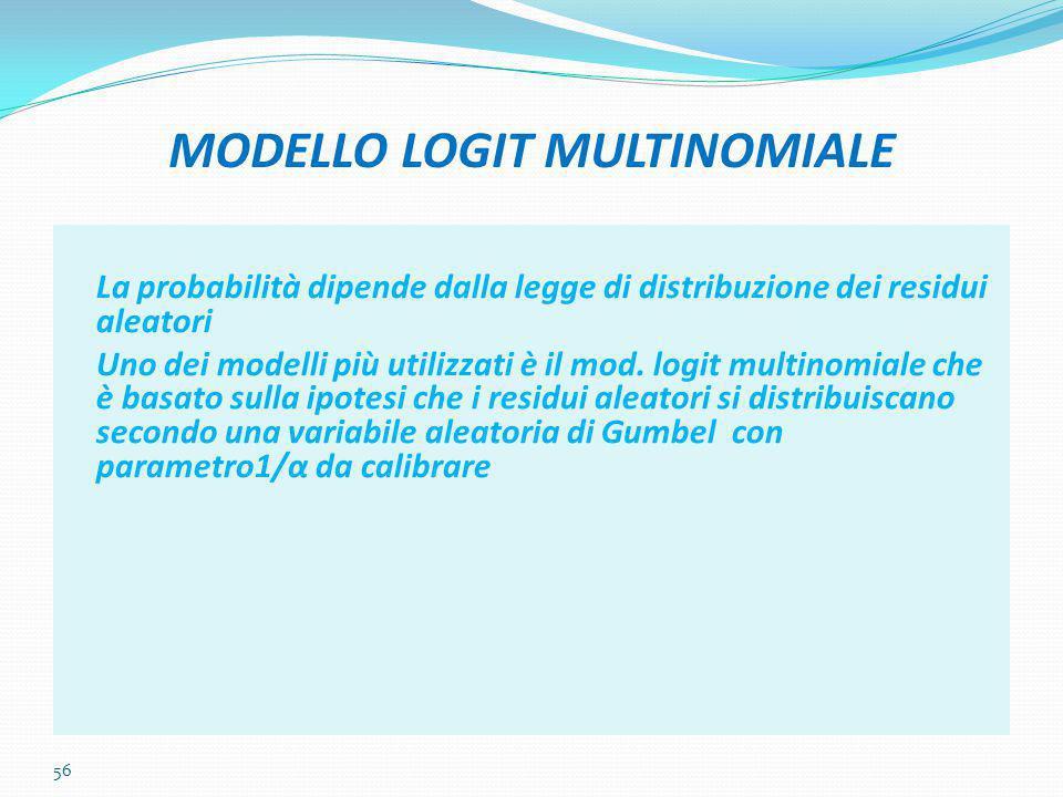 MODELLO LOGIT MULTINOMIALE