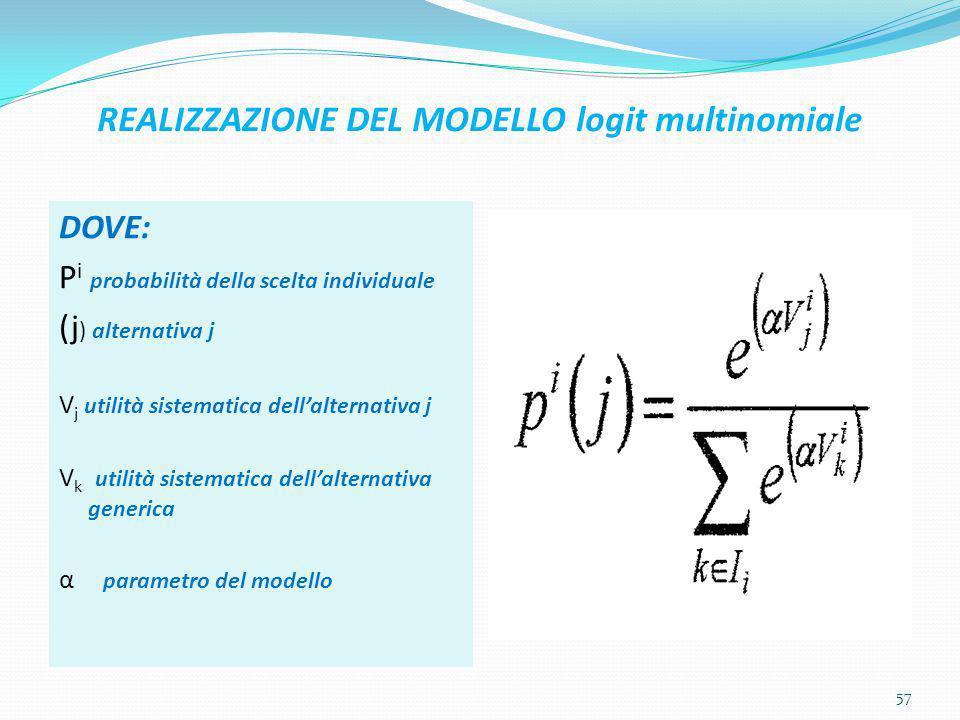 REALIZZAZIONE DEL MODELLO logit multinomiale