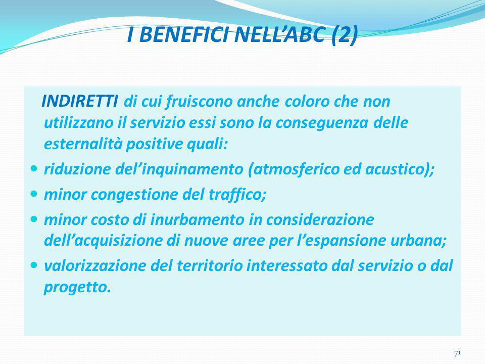 I BENEFICI NELL'ABC (2)