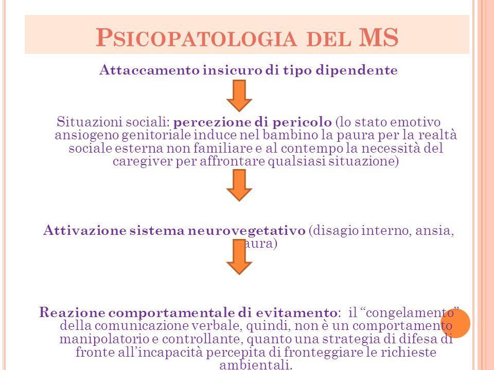 Psicopatologia del MS
