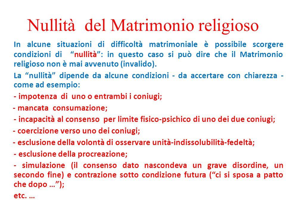 Nullità del Matrimonio religioso