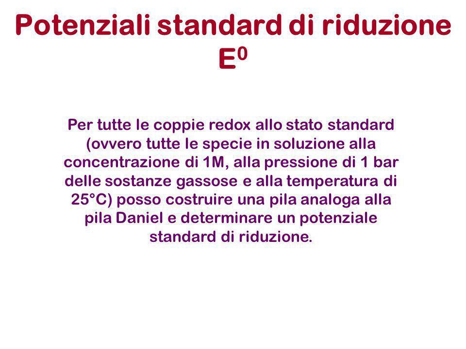 Potenziali standard di riduzione E0