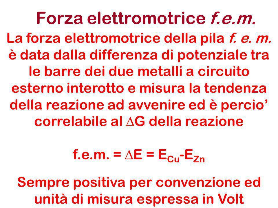 Forza elettromotrice f.e.m.