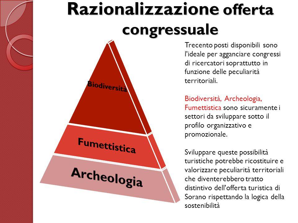 Razionalizzazione offerta congressuale