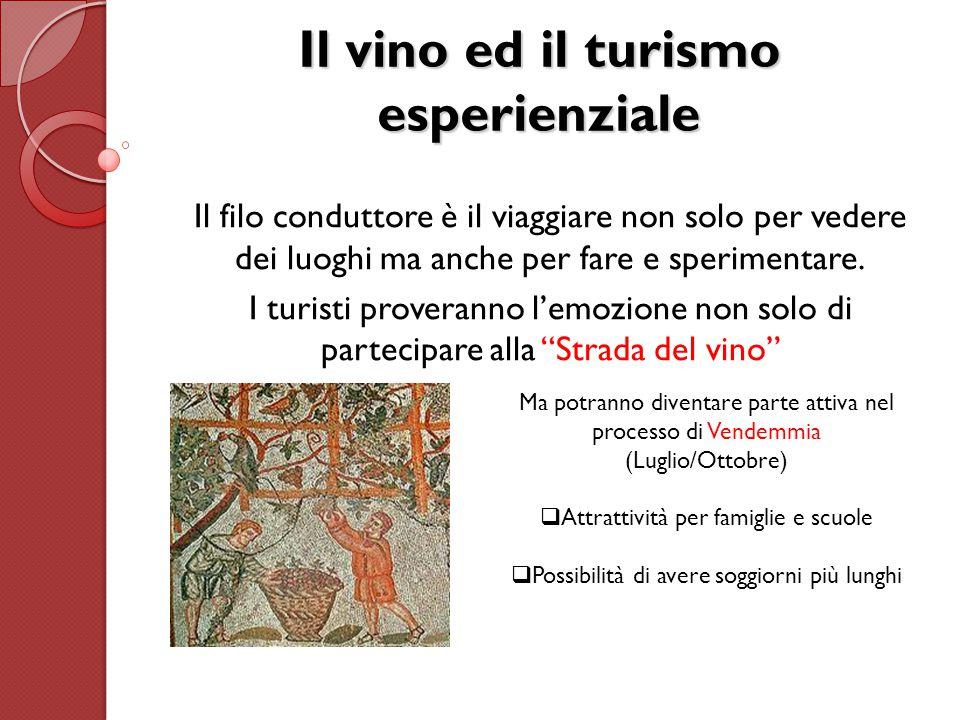 Il vino ed il turismo esperienziale