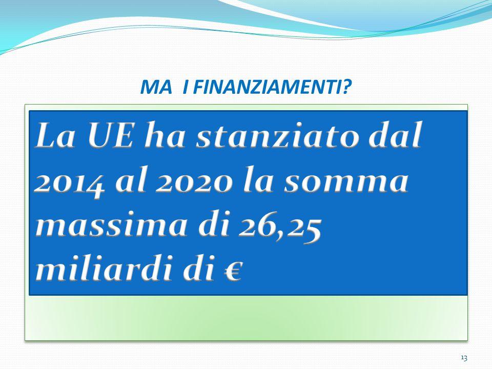 MA I FINANZIAMENTI La UE ha stanziato dal 2014 al 2020 la somma massima di 26,25 miliardi di €