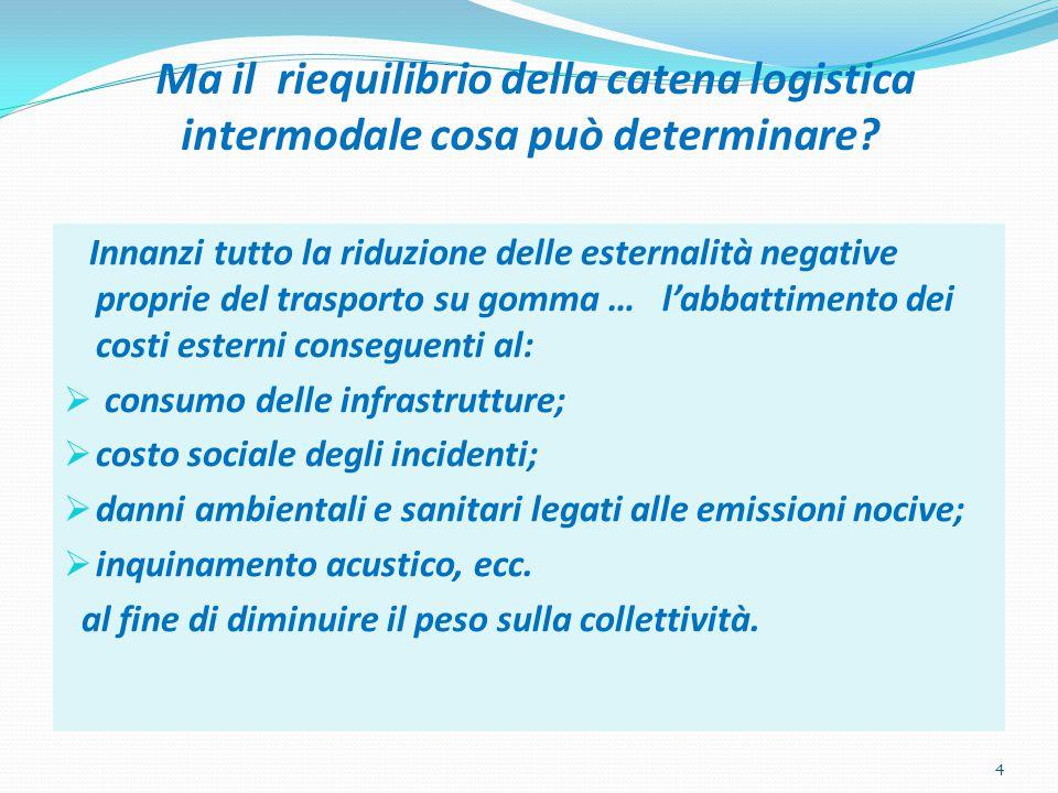 Ma il riequilibrio della catena logistica intermodale cosa può determinare