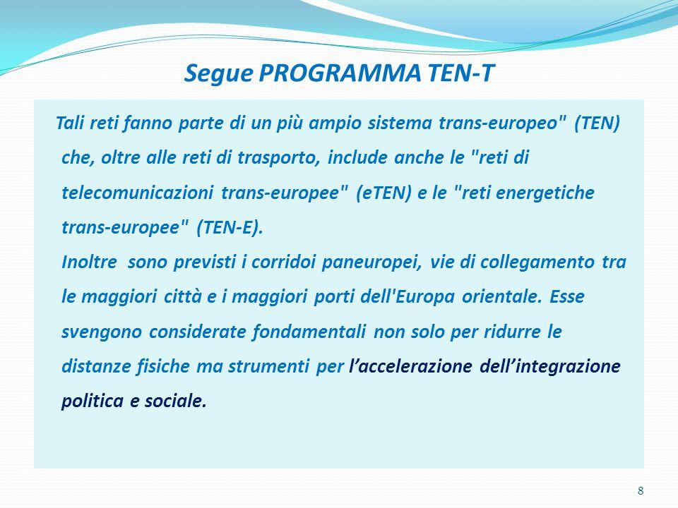 Segue PROGRAMMA TEN-T