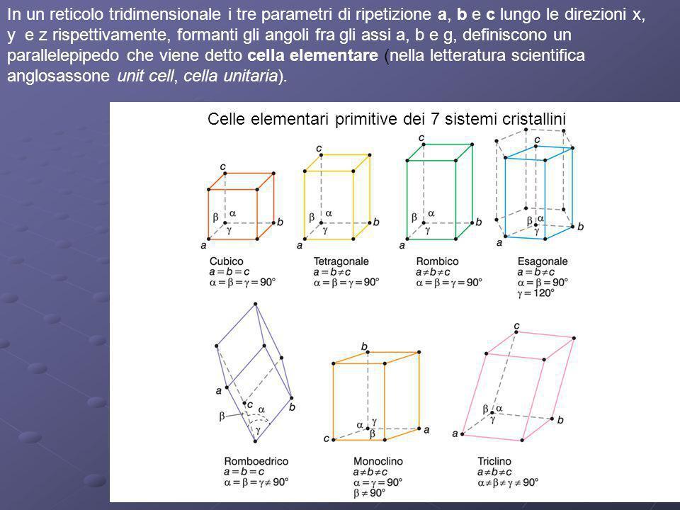 In un reticolo tridimensionale i tre parametri di ripetizione a, b e c lungo le direzioni x, y e z rispettivamente, formanti gli angoli fra gli assi a, b e g, definiscono un parallelepipedo che viene detto cella elementare (nella letteratura scientifica anglosassone unit cell, cella unitaria).