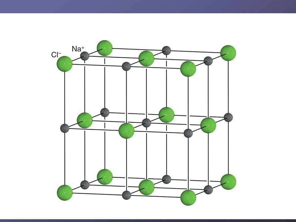 Cristalli ionici con rapporto rC/rA tra 0,3 e 0.414