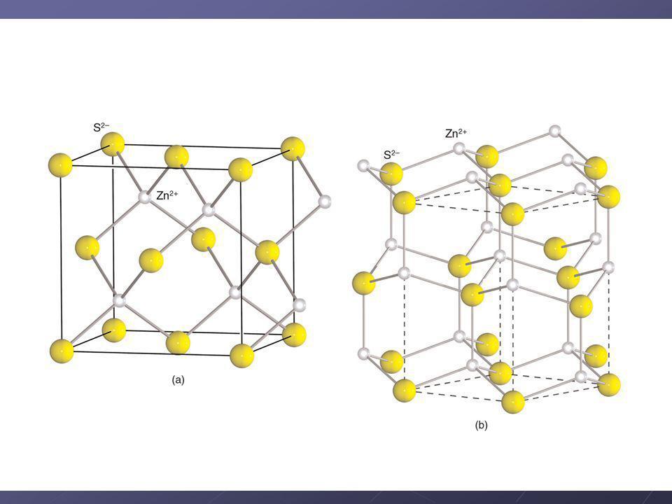 Cristalli ionici con rapporto rC/rA tra 0.414 e 0.225