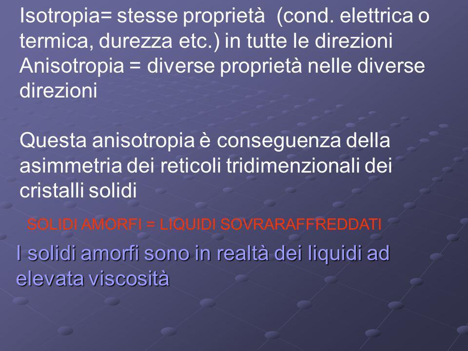 Anisotropia = diverse proprietà nelle diverse direzioni