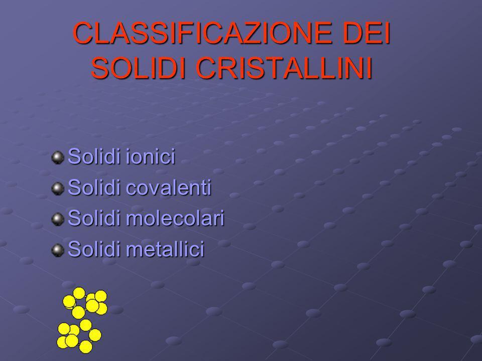 CLASSIFICAZIONE DEI SOLIDI CRISTALLINI