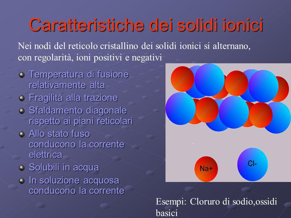 Caratteristiche dei solidi ionici