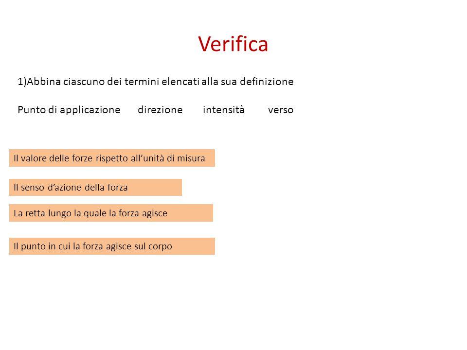 Verifica 1)Abbina ciascuno dei termini elencati alla sua definizione