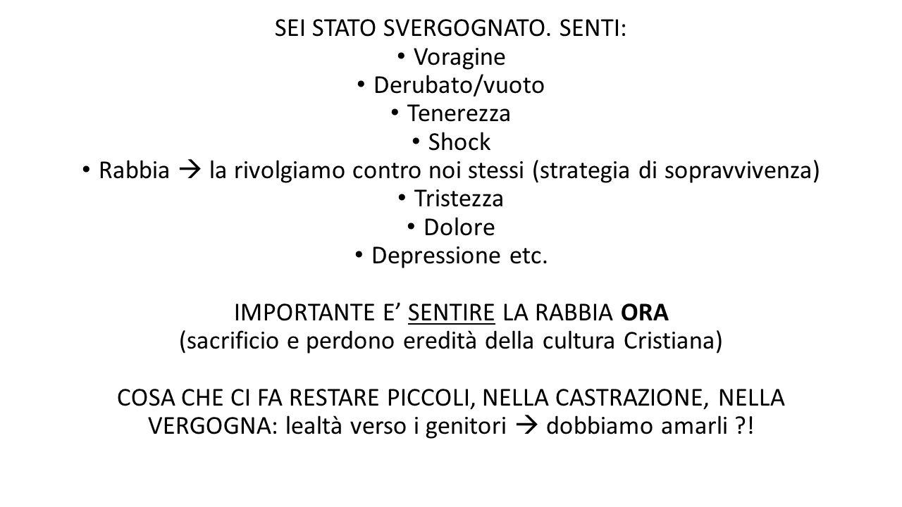 SEI STATO SVERGOGNATO. SENTI: Voragine Derubato/vuoto Tenerezza Shock