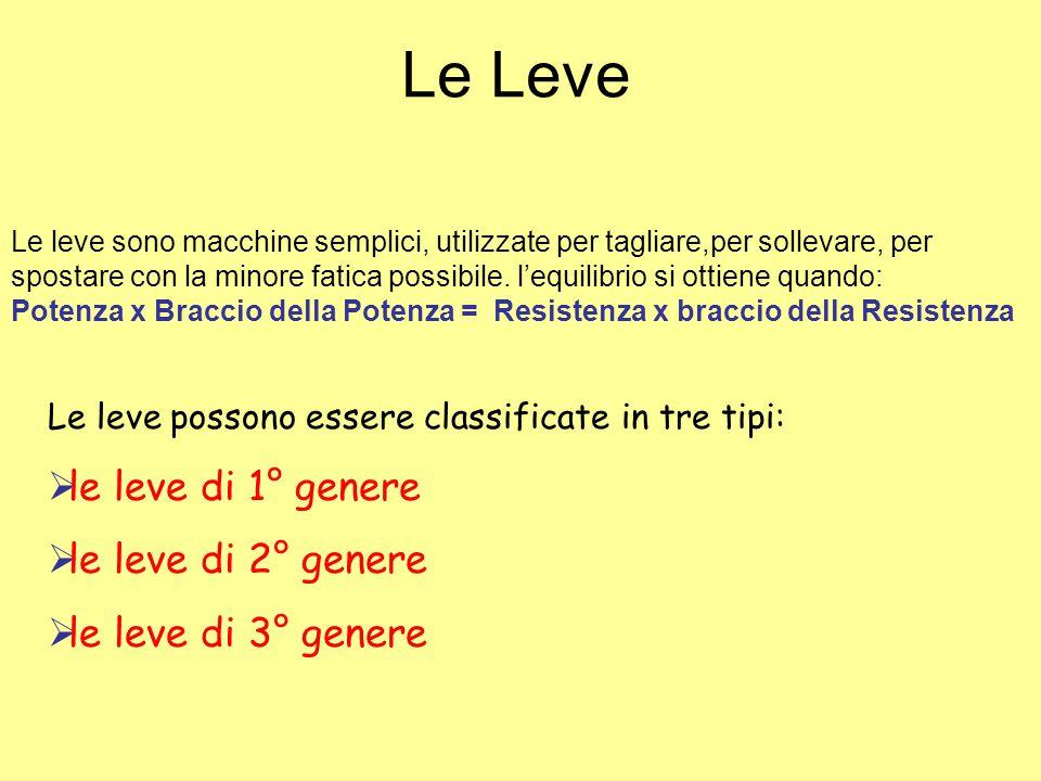 Le Leve le leve di 1° genere le leve di 2° genere le leve di 3° genere