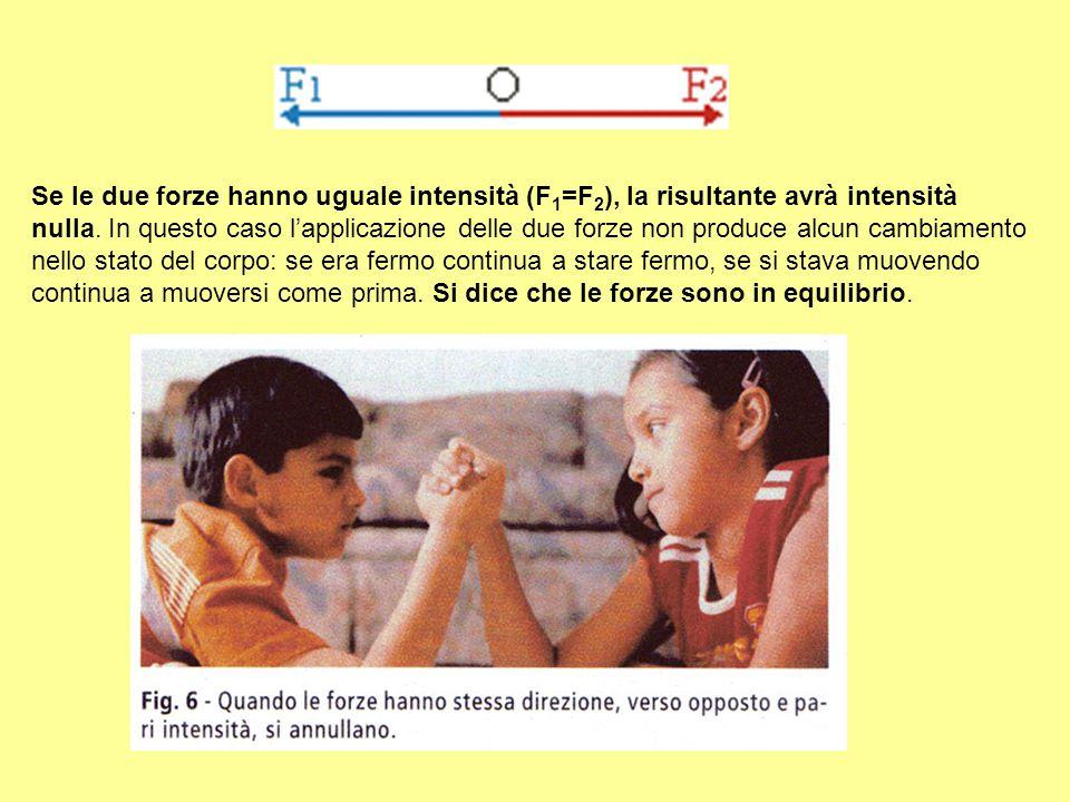 Se le due forze hanno uguale intensità (F1=F2), la risultante avrà intensità nulla.